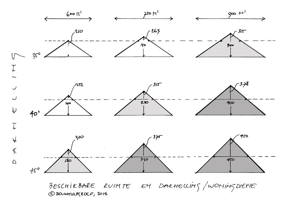 BouwhulpGroep-Dakhelling-rijtjeswoning-componentrenovatie